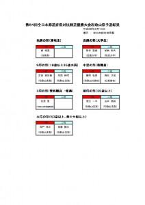 thumbnail of 第64回都道府県対抗剣道優勝大会県予選結果