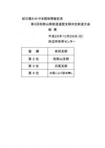 3shibutaikouのサムネイル