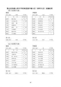 第42回和歌山県中学校剣道選手権春季大会結果のサムネイル