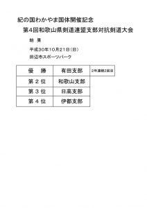 4th_wakayama_sibu_taikou_kekkaのサムネイル