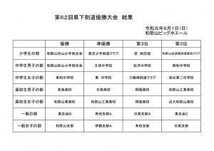 県下剣道大会結果のサムネイル