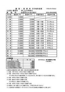審査・登録料金表のサムネイル