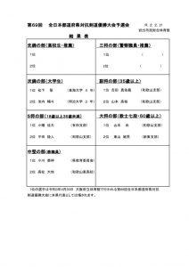 都道府県予選結果のサムネイル