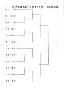 全日本都道府県対抗剣道優勝大会男女予選組合せのサムネイル