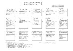 4月25日和歌山審査受審者の行動パターンのサムネイル